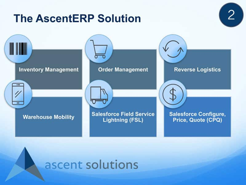 The AscentERP Solution