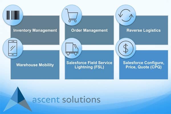 What is Ascent Solutions?