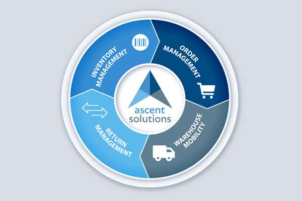 Why Ascent?