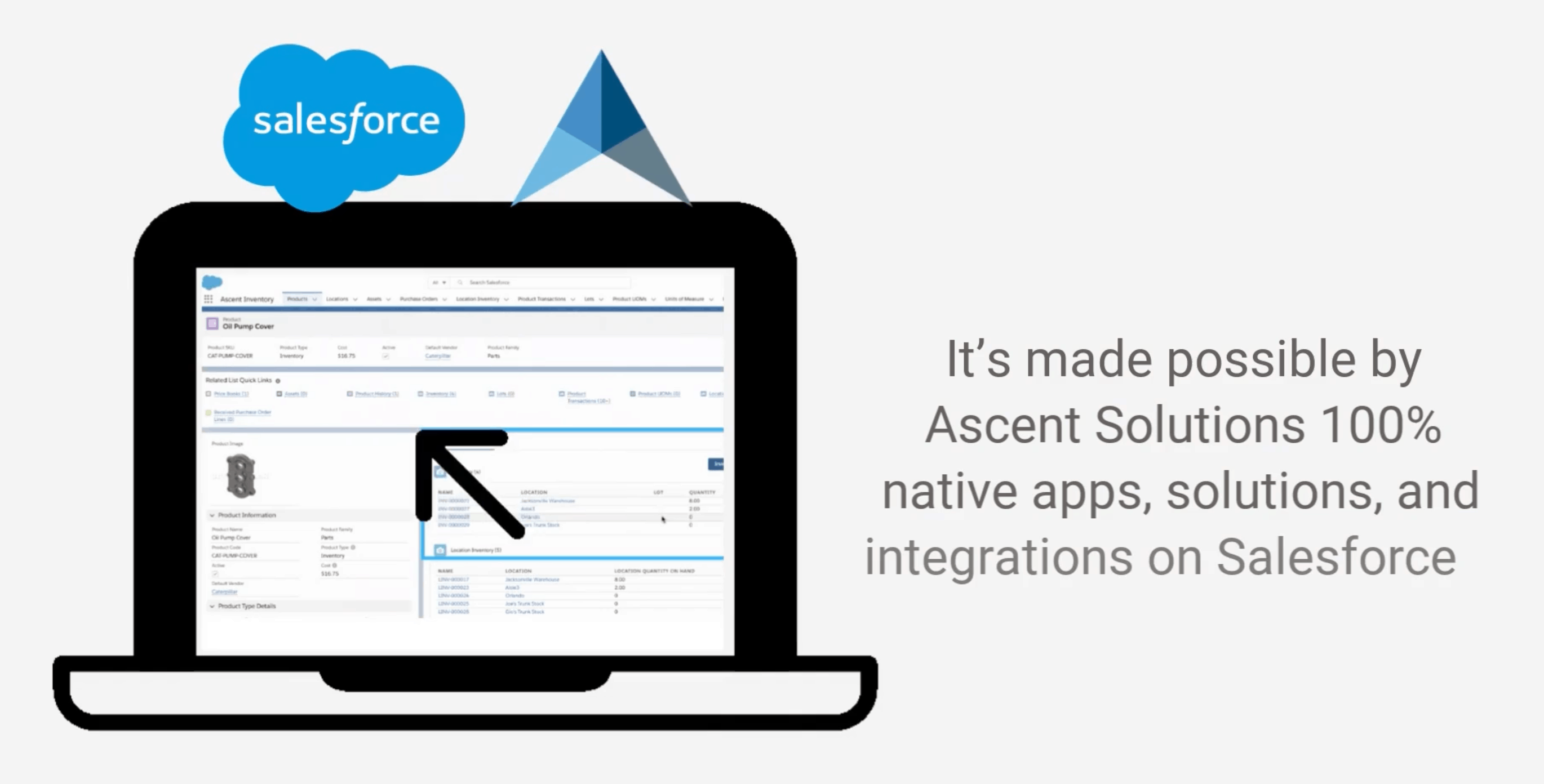 Servitization on Salesforce with Ascent Solutions